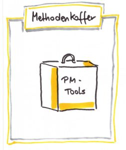 Methodenkoffer PM-Tools